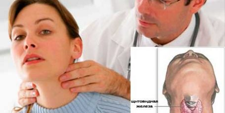 Thyroid euthyroidism, what is it? Symptoms and treatment of euthyroidism